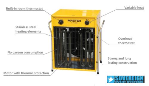 Ενοικίαση τριφασικού ηλεκτρικού αερόθερμου